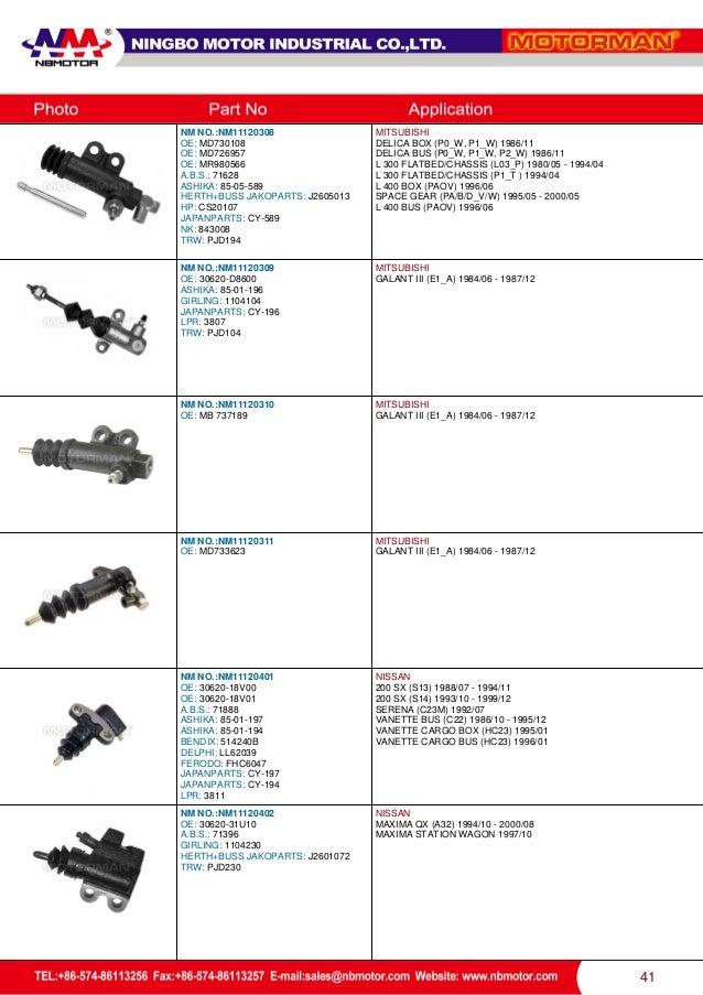 HERTH+BUSS JAKOPARTS J3104015 Hauptbremszylinder