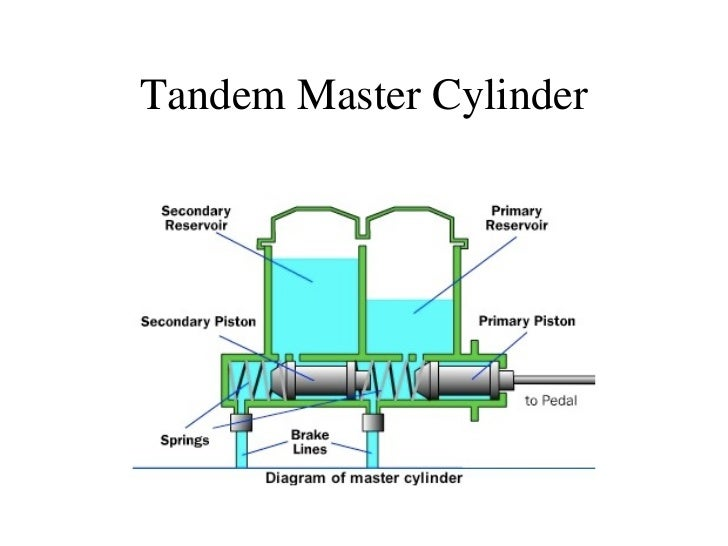 brakes 10 728?cb=1313891258 how a brake booster and master cylinder work clublexus lexus master cylinder diagram at gsmx.co