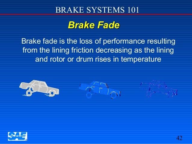 Types Of Brake Fade : Brakes
