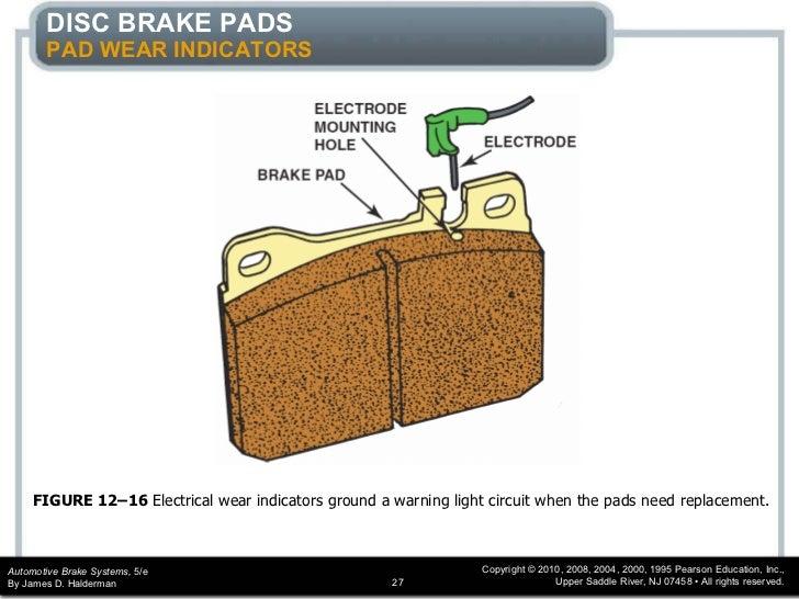 Brake Pad Wear Indicator - E-Class W212 | MBClub UK ...