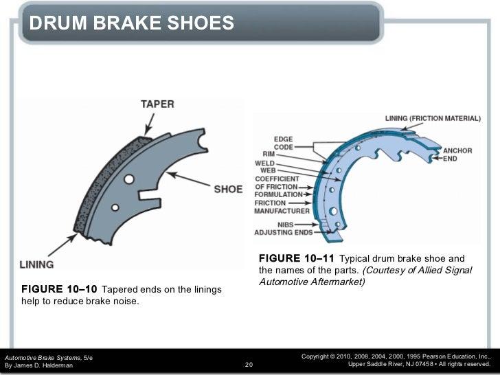 Brake Shoe Web : Brakesdrumchapter phpapp