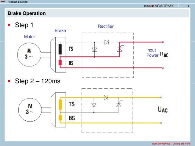 Sew Eurodrive Motors Wiring Diagram from image.slidesharecdn.com