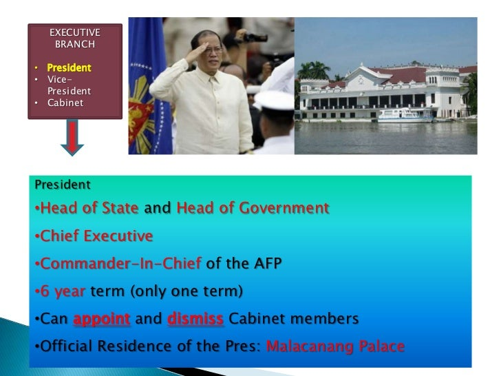 Branches of government Slide 2