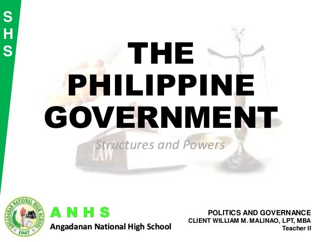 A N H S Angadanan National High School POLITICS AND GOVERNANCE CLIENT WILLIAM M. MALINAO, LPT, MBA Teacher II S H S THE PH...