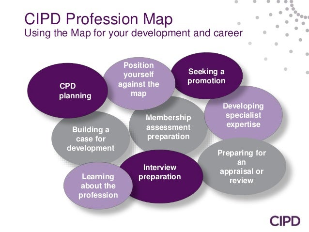 developing as a hr practitioner Your individual development plan (idp) hr practitioners) job relevance factor rating  individual development planning phase 1: competency self-assessment.