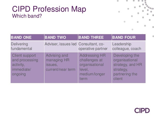 the cipd hr profession map and Cipd keynote speaker louise fisher at cipd map 15 event in hinckley, leicestershire all material (aside from the intro and out music) is copyright of shadow media ltd and therefore should not be.