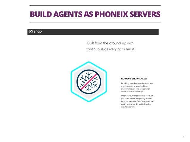 BUILD AGENTS AS PHONEIX SERVERS 14