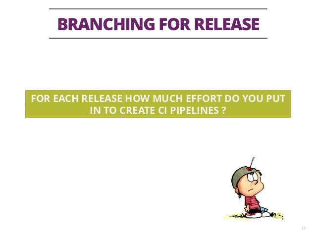 BRANCHING FOR RELEASE 17 FOR EACH RELEASE HOW MUCH EFFORT DO YOU PUT IN TO CREATE CI PIPELINES ?