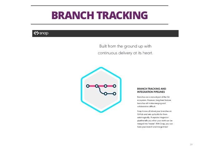 BRANCH TRACKING 20
