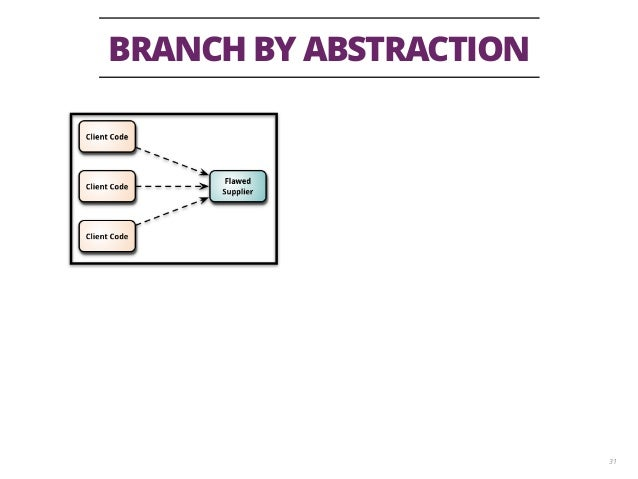 BRANCH BY ABSTRACTION 31