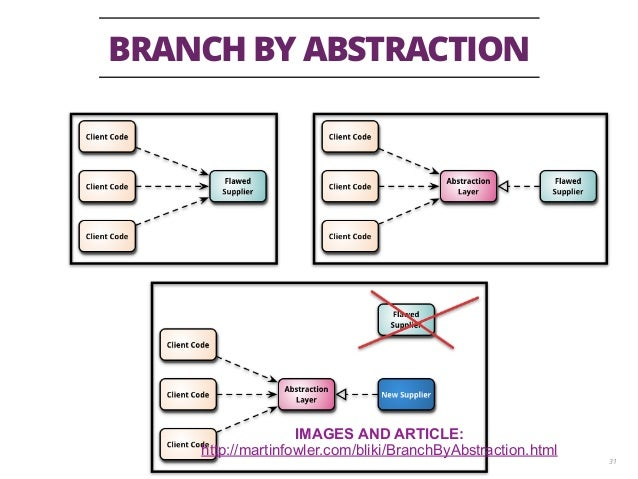 BRANCH BY ABSTRACTION 31 IMAGES AND ARTICLE: http://martinfowler.com/bliki/BranchByAbstraction.html