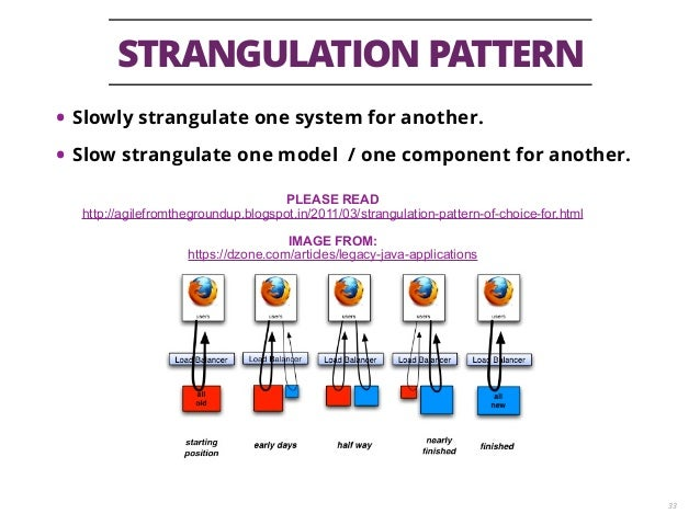 STRANGULATION PATTERN 33 • Slowly strangulate one system for another. • Slow strangulate one model / one component for ano...