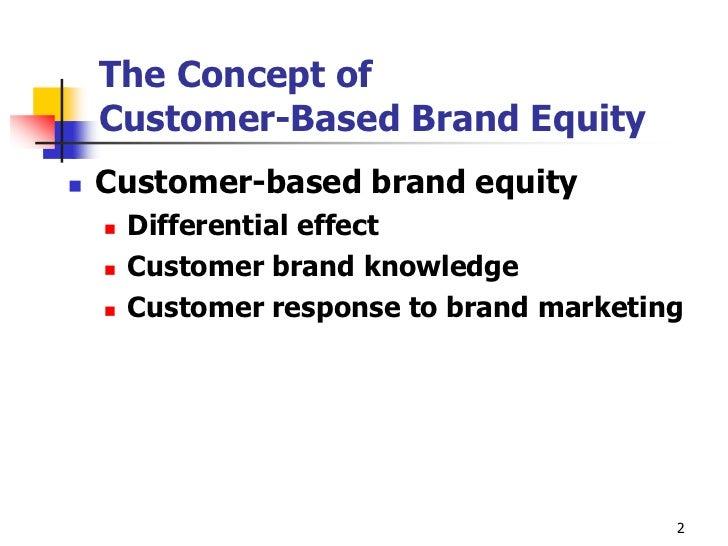 Brand Slide 2