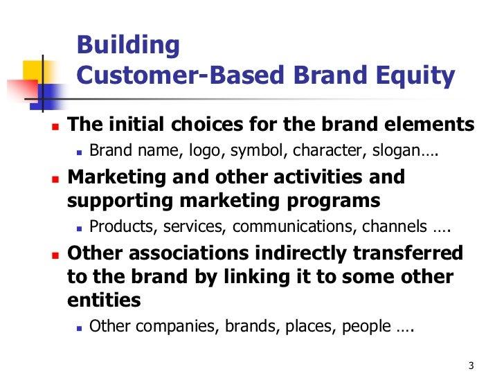 Brand Slide 3