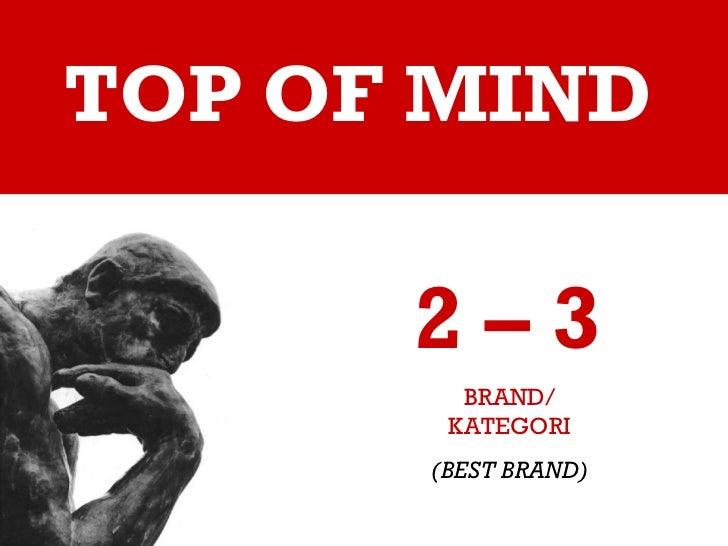 TOP OF MIND 2 – 3   BRAND/ KATEGORI (BEST BRAND)