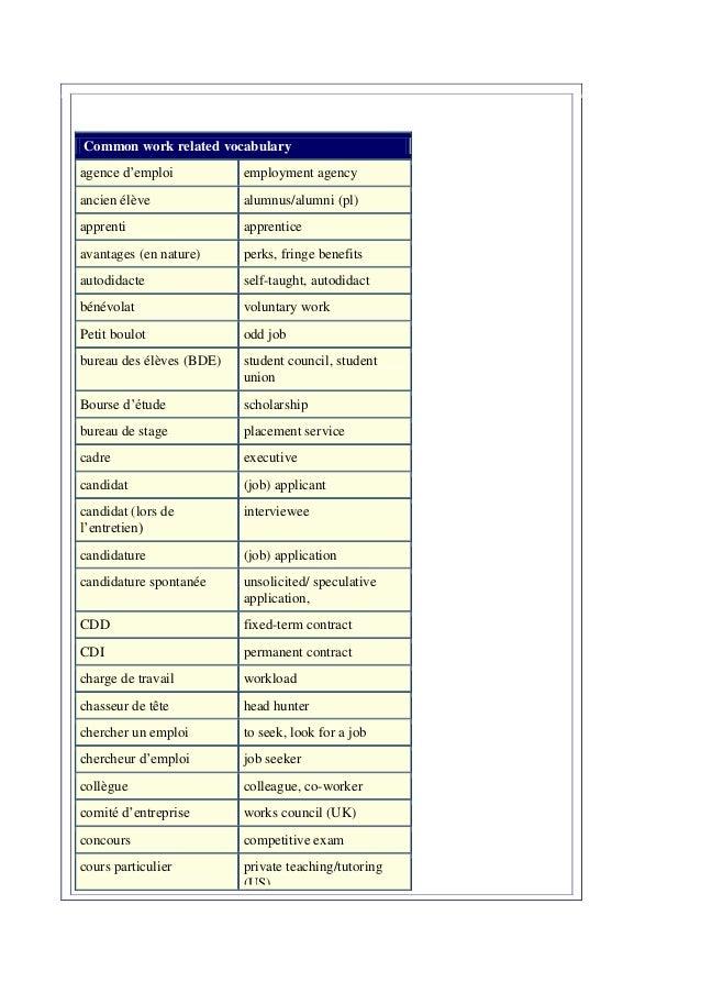 Common work related vocabulary agence d'emploi  employment agency  ancien élève  alumnus/alumni (pl)  apprenti  apprentice...