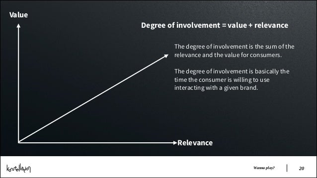 Value Degree of involvement = value + relevance The degree of involvement is the sum of the relevance and the value for co...