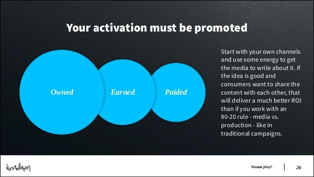 Your activation must be promoted  Owned  Earned  Paided  Start with your own channels and use some energy to get the media...
