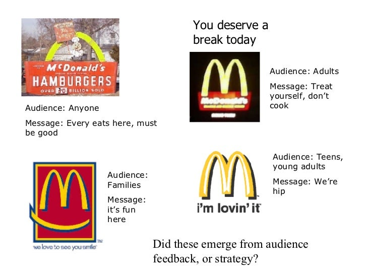 Audience: Anyone Message: Every eats here, must be good Did these emerge from audience feedback, or strategy? Audience: Fa...
