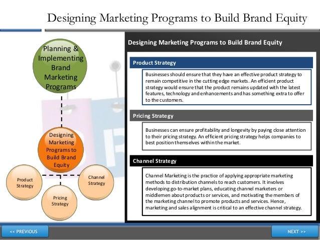 Keller's brand equity model.