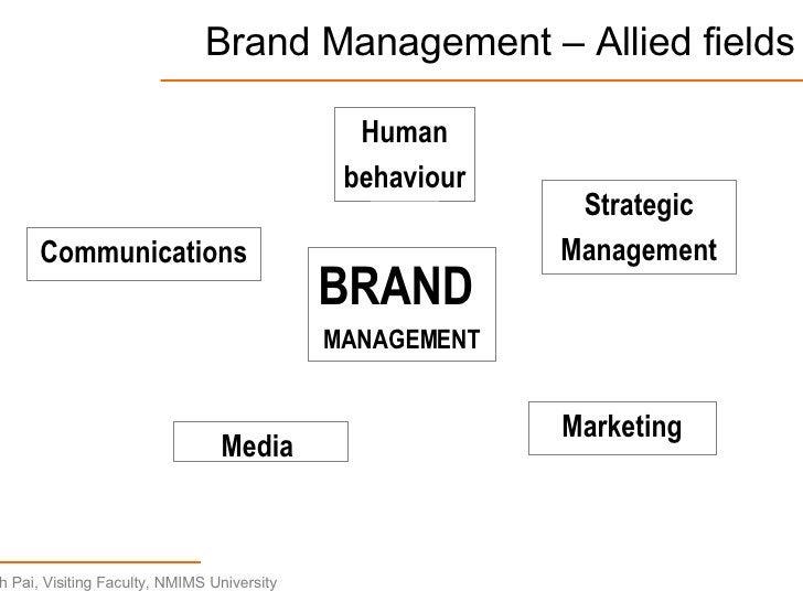Brand Management – Allied fields <ul><li>BRAND  </li></ul><ul><li>MANAGEMENT </li></ul>Human behaviour Strategic Managemen...