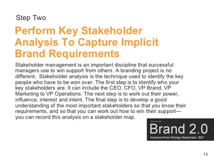 Step Two Perform Key Stakeholder Analysis To Capture Implicit Brand Requirements Stakeholder management is an important di...