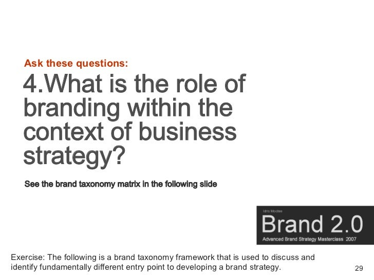 Ask these questions:     4.What is the role of    branding within the    context of business    strategy?    See the brand...