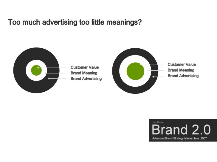 Too much advertising too little meanings?                                                 Customer Value                  ...