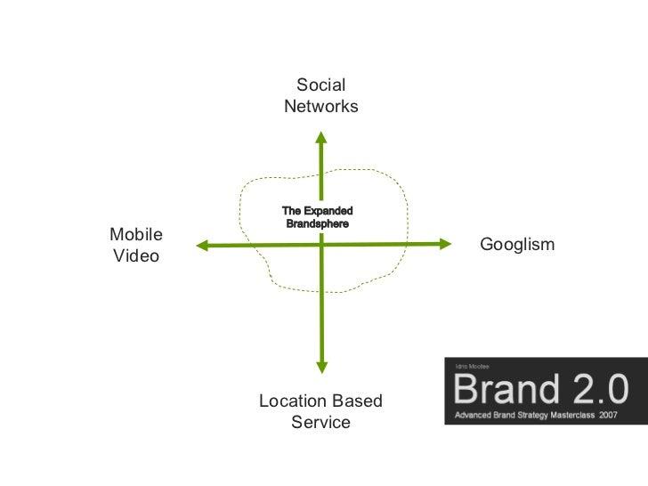 Social            Networks                The Expanded             Brandsphere Mobile                           Googlism V...