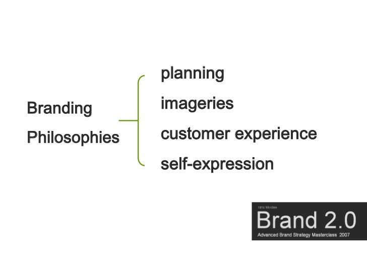 planning                imageries Branding                customer experience Philosophies                self-expression