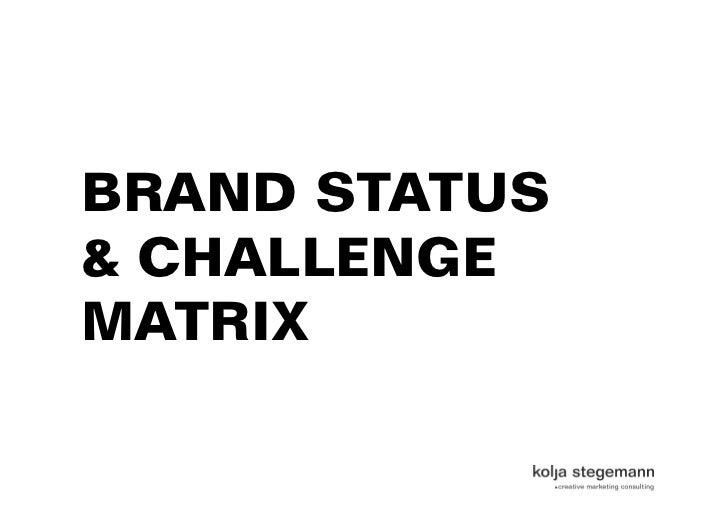 BRAND STATUS& CHALLENGEMATRIX