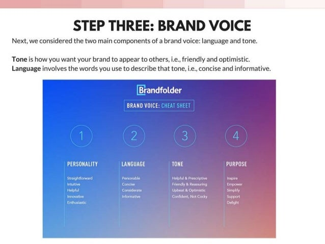 how to find your brand