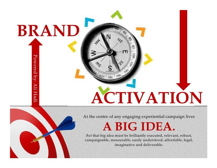 BRAND Powered by: Ali Powered by: Ali Hadi                           ACTIVATION                        At the centre of an...