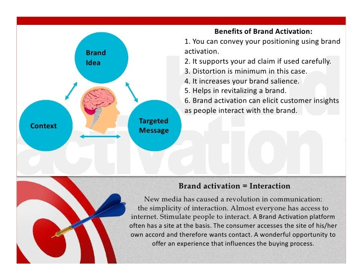 Benefits of Brand Activation:                                         1. You can convey your positioning using brand      ...