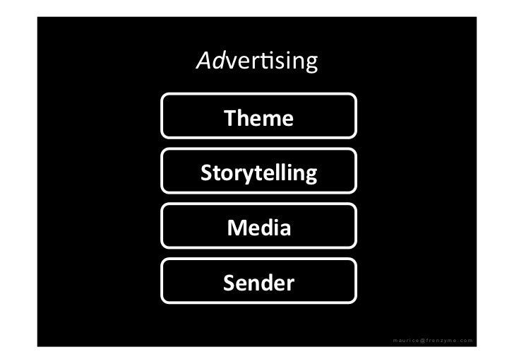 AdverQsing    Theme  Storytelling    Media    Sender                  maurice@frenzyme.com