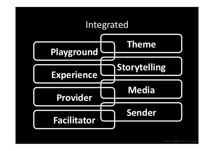 Integrated                   Theme Playground                Storytelling Experience                   Media  Provid...