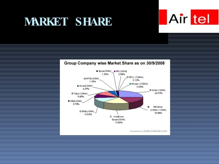 airtel point of parity View sourav sarkar's profile on linkedin, the world's largest professional community sourav has 5 jobs listed on their profile see the complete profile on linkedin and discover sourav's connections and jobs at similar companies.