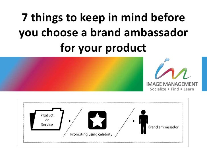 7 things to keep in mind beforeyou choose a brand ambassador        for your product