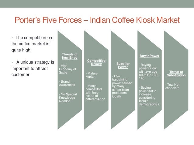 porter five forces of tata tea Tea industry tea plays a vital role in the lives of millions of indians  porter's  five force analysis threat to new entrants threat of new.