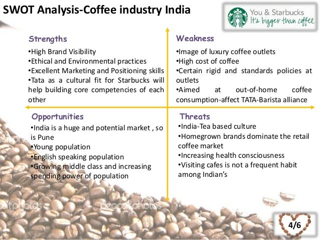 industry analysis of the coffee industry
