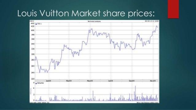 PVH Corp.: A Short SWOT Analysis