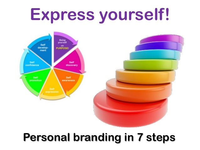 Personal branding in 7 steps Express yourself!