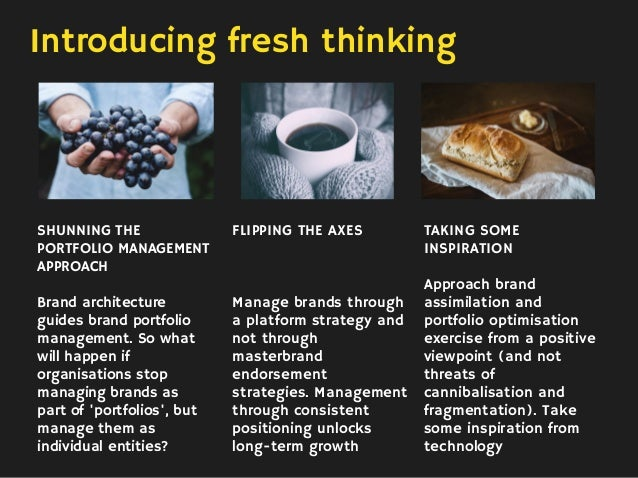 Introducing fresh thinking SHUNNING THE PORTFOLIO MANAGEMENT APPROACH Brand architecture guides brand portfolio management...