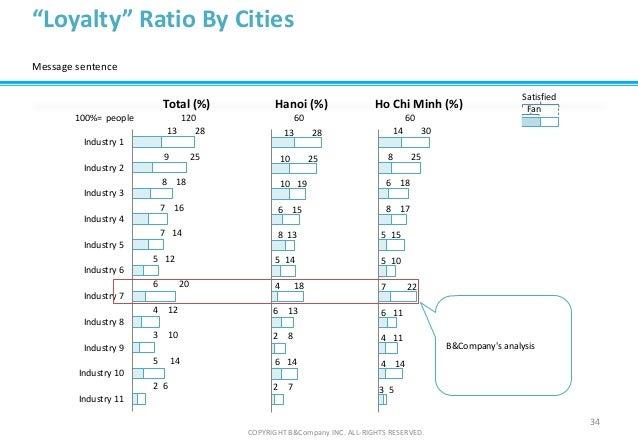 Industry 11 Industry 10 Industry 9 Industry 8 Industry 7 Industry 6 Industry 5 Industry 4 Industry 3 Industry 2 Industry 1...