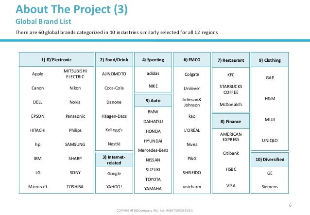 B company brand asia vietnam report 2014 sample for Yamaha financing hsbc