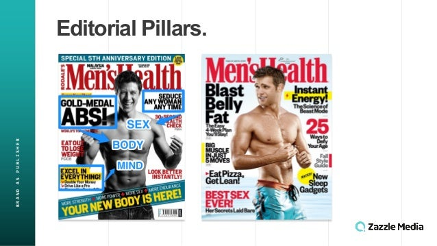 BRAND&AS&PUBLISHER Editorial)Pillars.