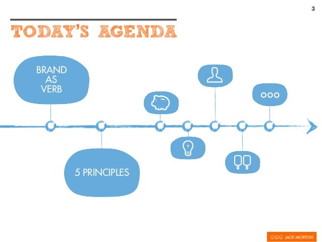 3 TODAY'S AGENDA BRAND AS VERB 5 PRINCIPLES