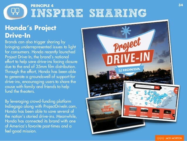 34PRINCIPLE 4 INSPIRE SHARING Honda's Project Drive-In Brands can also trigger sharing by bringing underrepresented issues...