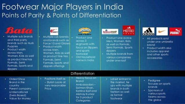 Bata India Repositioning And Revitalisation