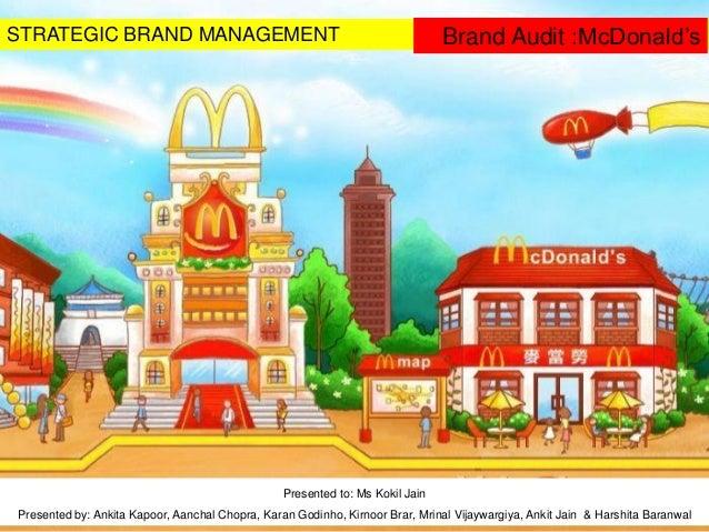 STRATEGIC BRAND MANAGEMENT Presented to: Ms Kokil Jain Presented by: Ankita Kapoor, Aanchal Chopra, Karan Godinho, Kirnoor...